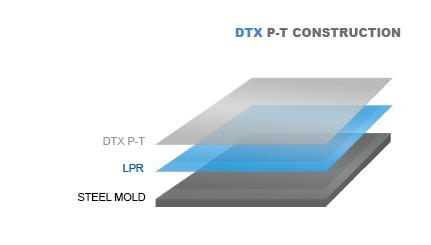 DTX process